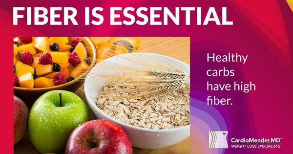 Image result for fiber is an essential food group